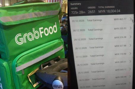 Ternganga Netizen Tengok 2 Bulan Income Jadi Rider Lebih RM18K
